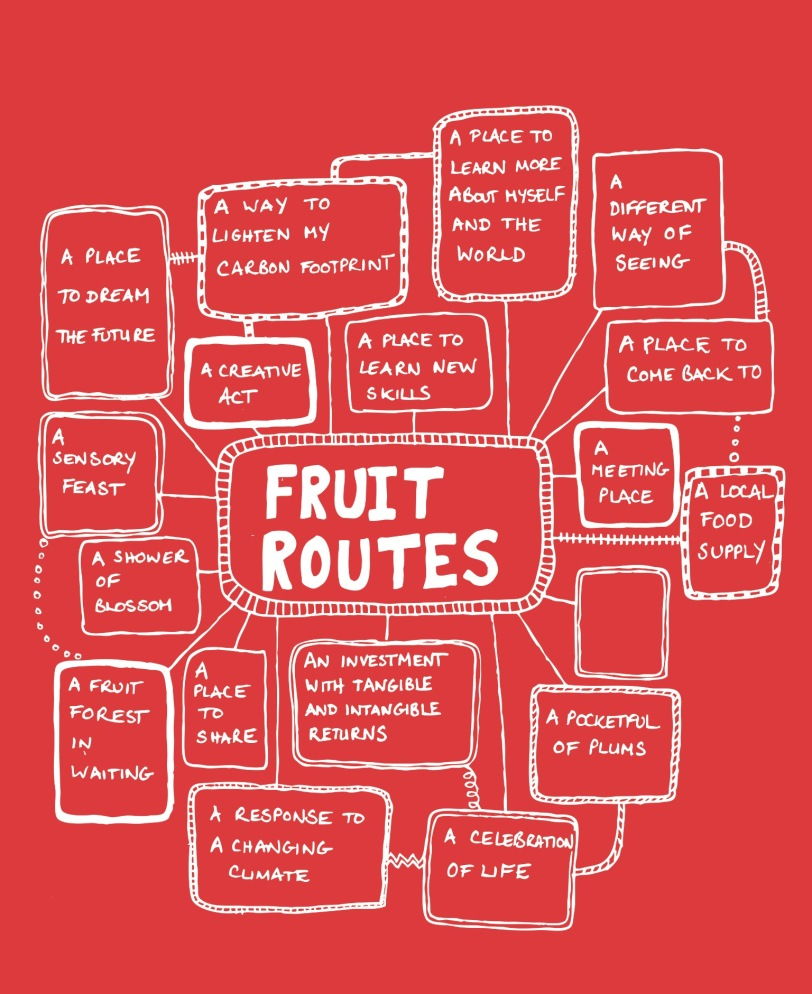 A page from the Fruit Routes Recipe Pamphlet edition 1 by Anne-Marie Culhane Loughborough University